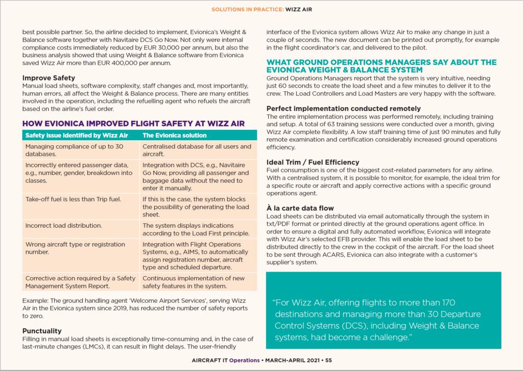 AircraftIT Wizz Air Weight & Balance software